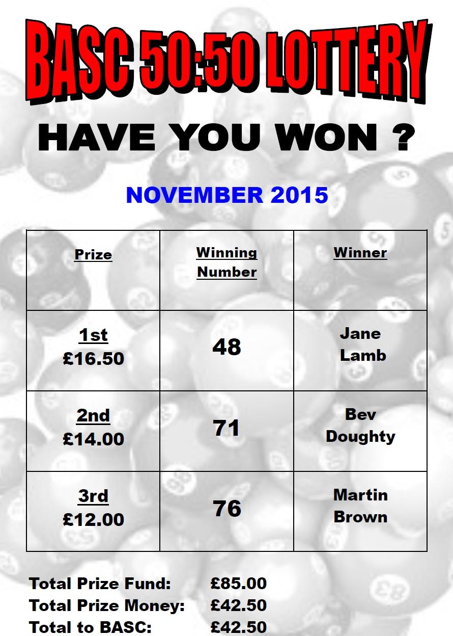 BurtonASC Burton Amateur Swimming Club Lottery Winners November 2015 Image