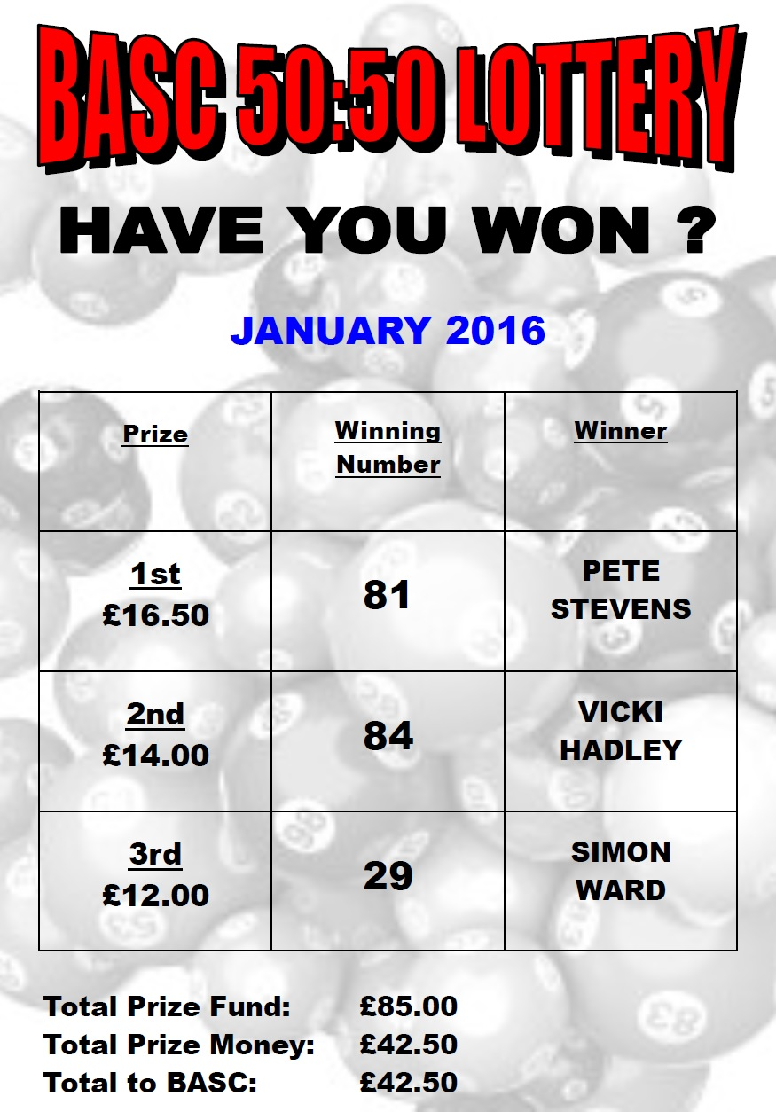 BASC 5050 Lottery Winners for January 2016