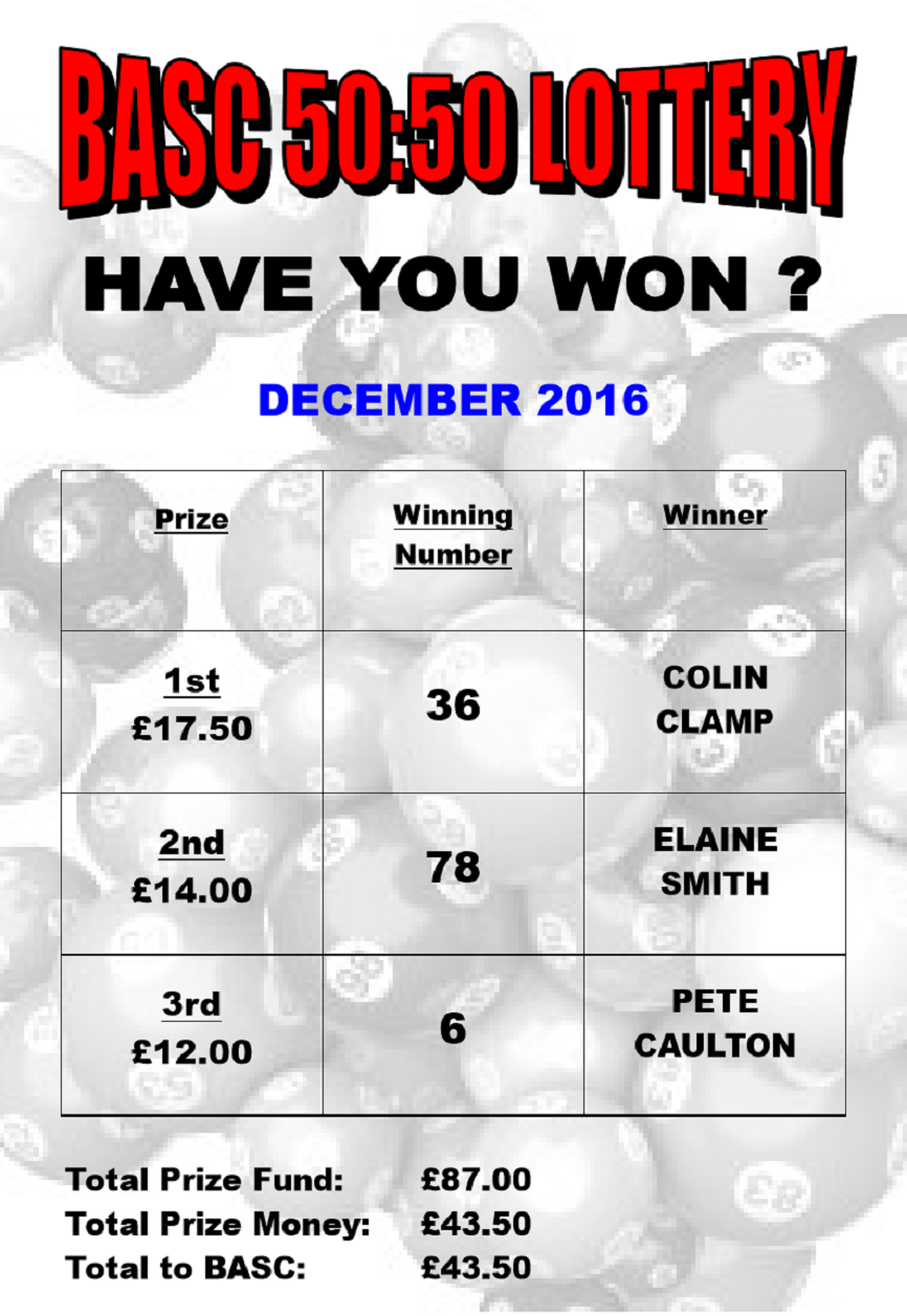 Burton Amateur Swimming Club Lottery Results December 2016
