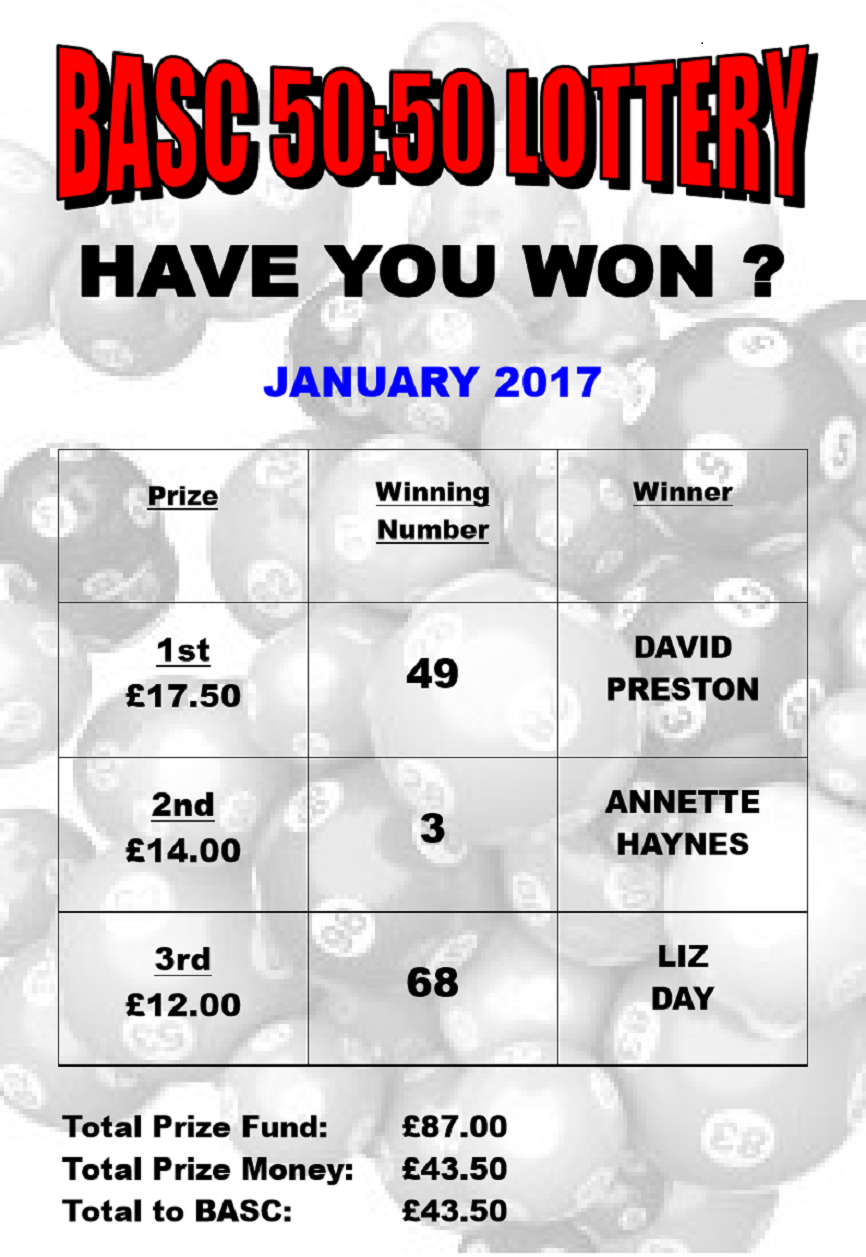 Burton Amateur Swimming Club Lottery Results January 2017