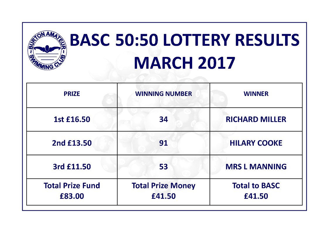 Burton Amateur Swimming Club Lottery Results March 2017