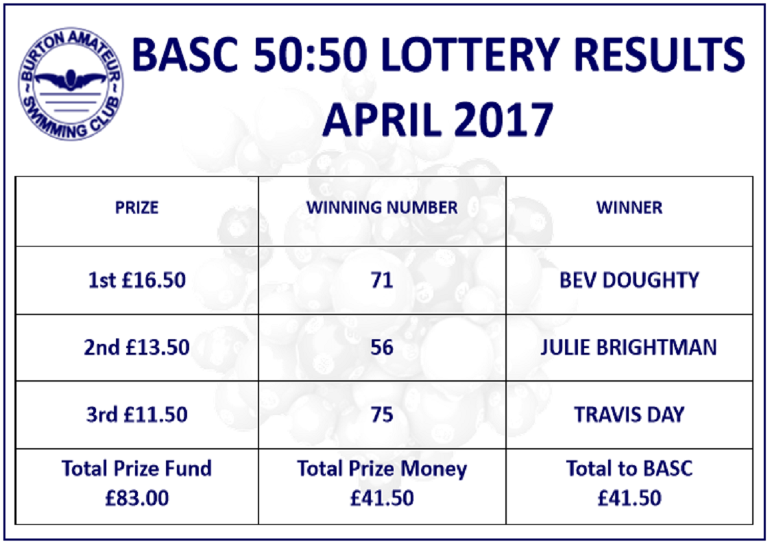 Burton Amateur Swimming Club Lottery Results April 2017