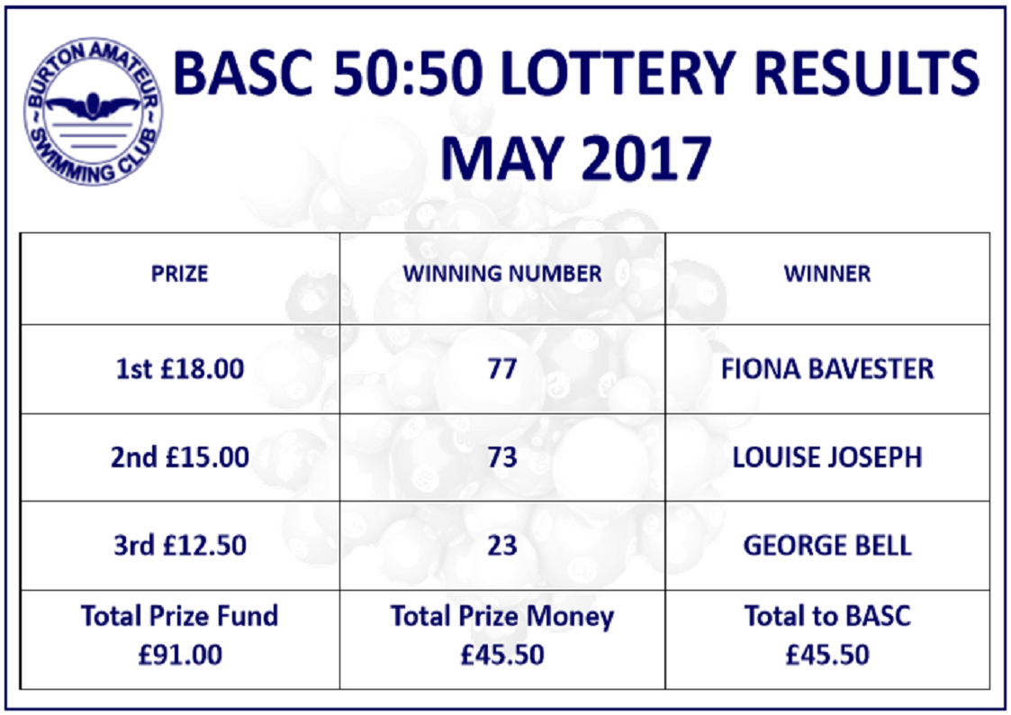 Burton Amateur Swimming Club Lottery Results May 2017