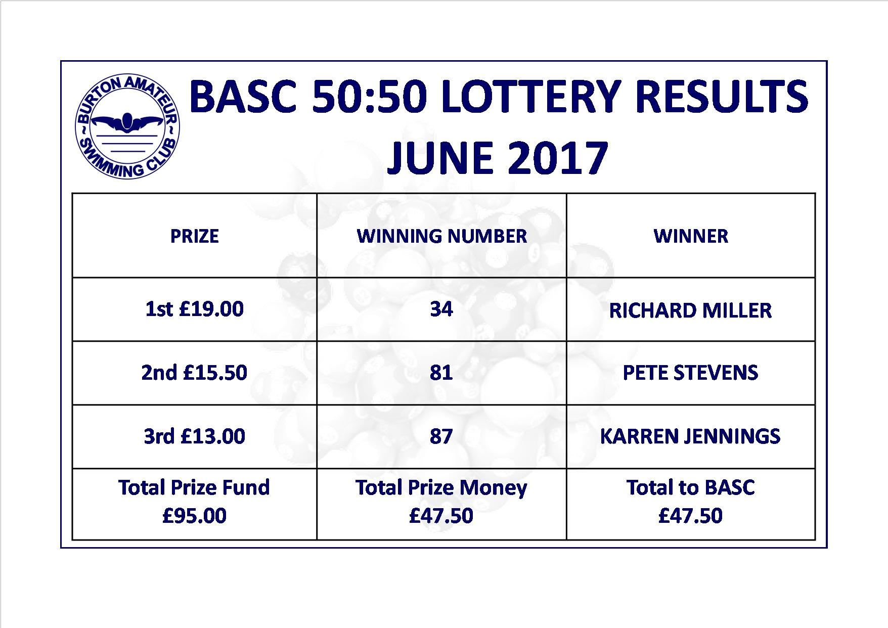 Burton Amateur Swimming Club Lottery Results June 2017