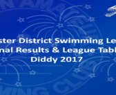 Leicester District Swimming League – Diddy 2017: Final Results and League Table