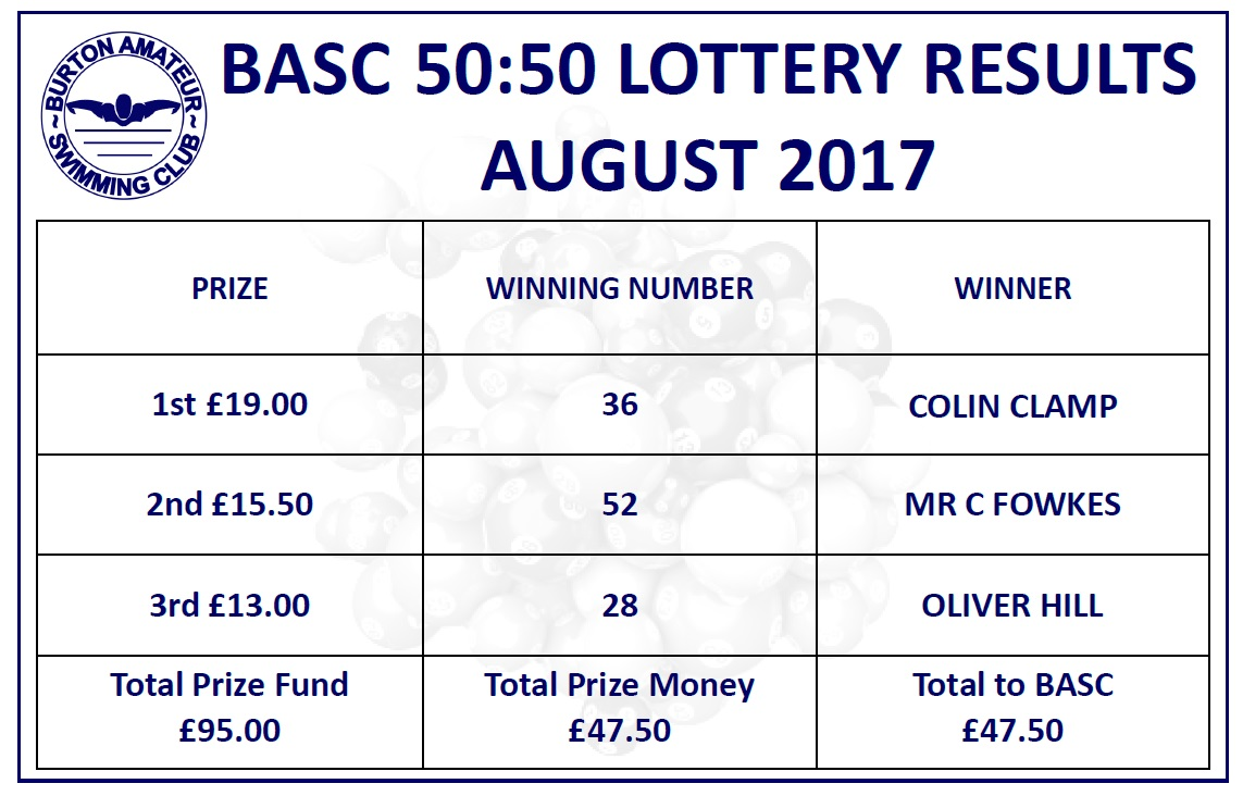 Burton Amateur Swimming Club Lottery Results August 2017