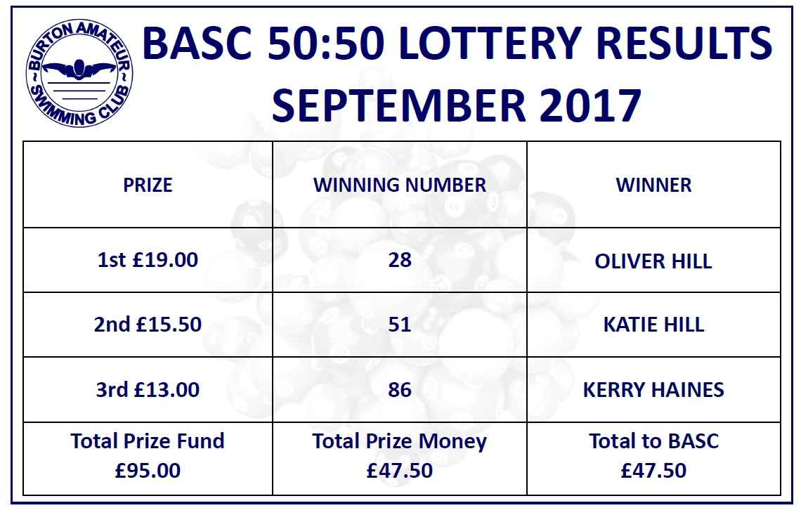Burton Amateur Swimming Club Lottery Results September 2017