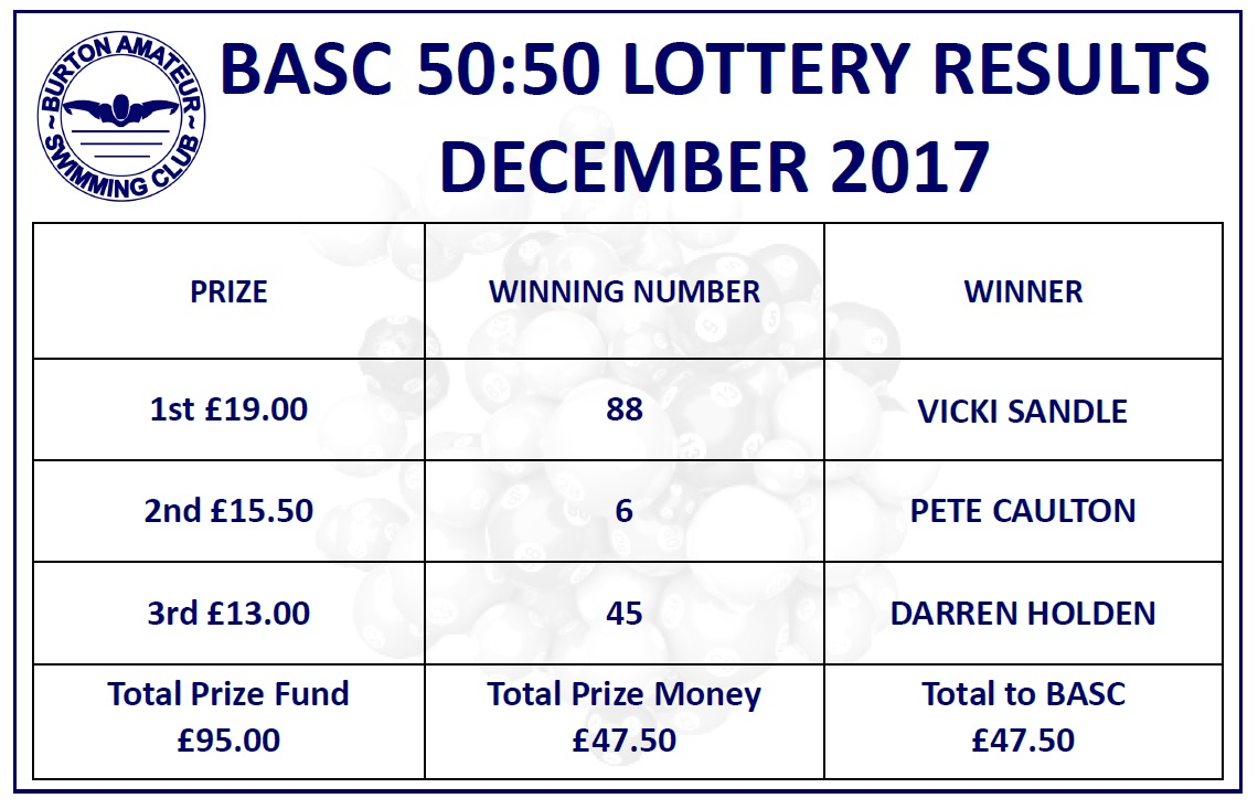 Burton Amateur Swimming Club Lottery Results December 2017