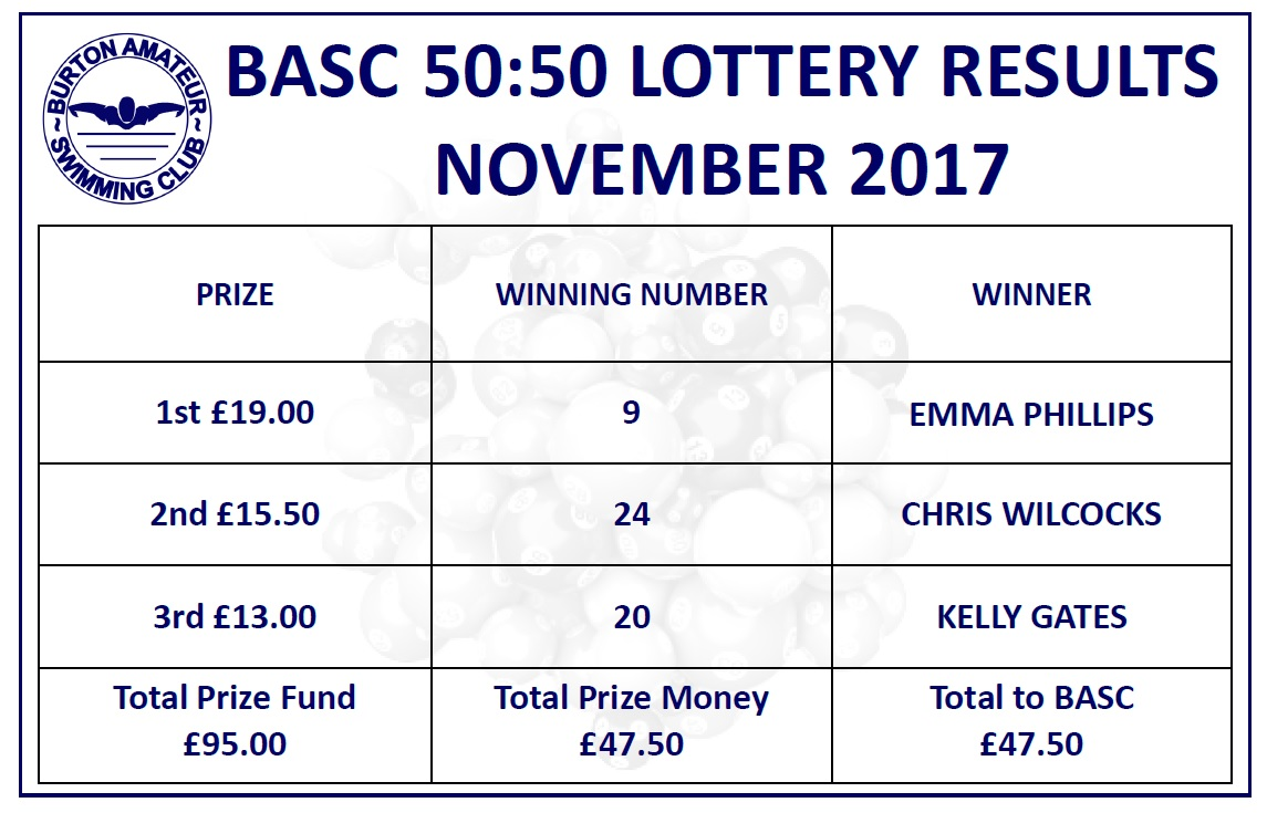 Burton Amateur Swimming Club Lottery Results November 2017