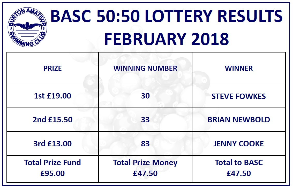 Burton Amateur Swimming Club Lottery Results February 2017