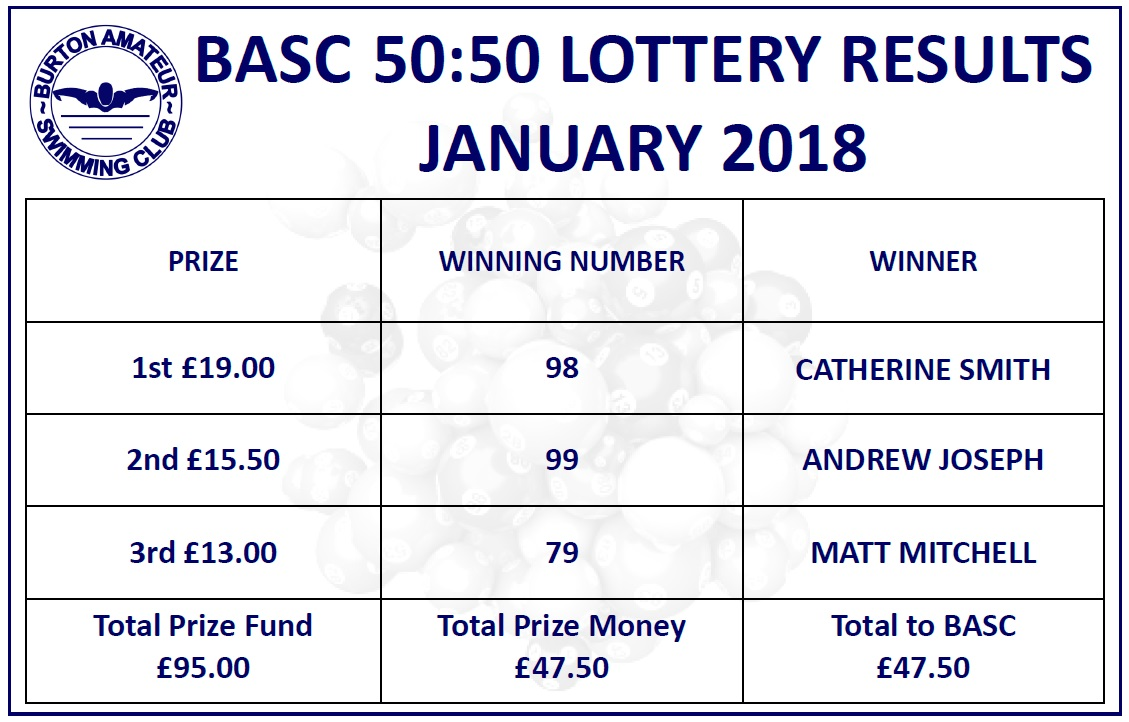 Burton Amateur Swimming Club Lottery Results January 2018